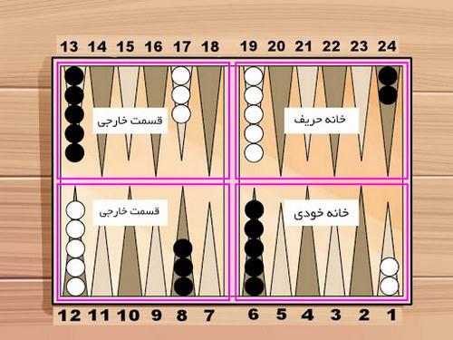 نرد 2131241234 - آموزش بازی تخته نرد به صورت کامل به همراه قوانین و نحوه چیدن مهره ها
